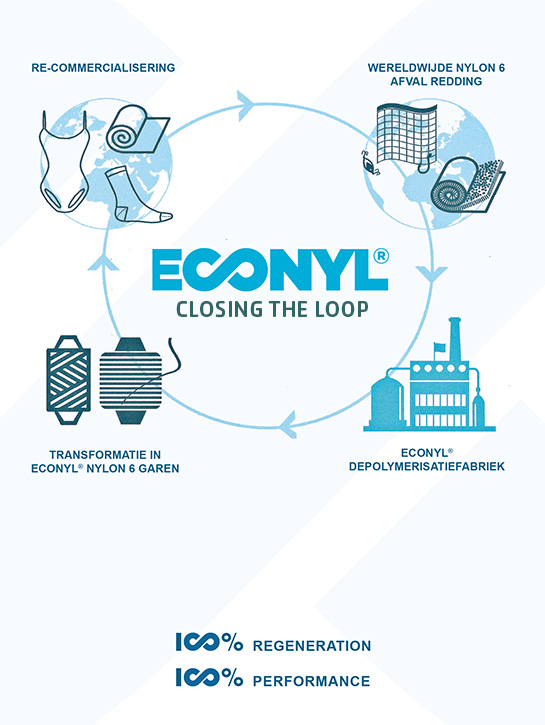 Globe Project/215_Globe-Project-Econyl_Closing-the-Loop.jpg